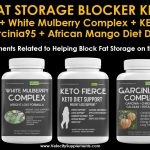 Wait, You Can Block Fat Storage with Supplements?  Cool!